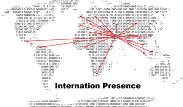 internation_presence